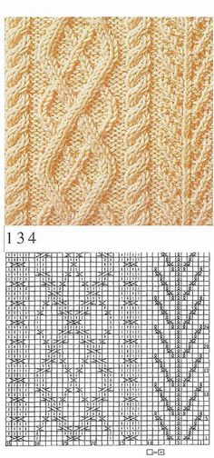 knitting pattern knitting pattern the tree panel with cables in between would be a nice hat Cable Knitting Patterns, Knitting Stiches, Knitting Charts, Lace Knitting, Knitting Designs, Knit Patterns, Knitting Projects, Crochet Stitches, Stitch Patterns