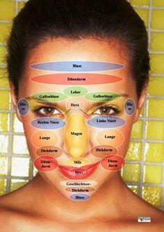 GesichtsReflexzonen