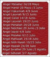 Resultado de imagen para angeles y arcangeles segun fecha de nacimiento