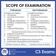 Civil Service Exam PH: Civil Service Exam Reviewers (Free Download) Civil Service Reviewer, Reading Comprehension, Constitution, Civilization, Grammar, Spelling, Vocabulary, Image Search, Coding
