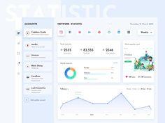 Social Media Statistics Dashboard by Cadabra Studio on Dribbble Dashboard Ui, Dashboard Design, Website Design Inspiration, Form Design Web, Social Media Statistics, Web Application, App Ui, Ui Ux, Social Media Design