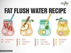 Fat flush water recipes