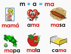 MAESTROS DE LA BAJURA: SÍLABA MA Kids And Parenting, Leo, Acting, Homeschool, Spanish, Speech Pathology, Learning Letters, Teaching Letters, Read And Write