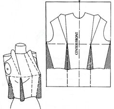"""Great diagram showing how a flat piece of fabric e.g. a tube shaped is then manipulated via dart-supression to form a basic bodice block/sloper .From the book """"Basic Pattern Skills for Fashion Design by Jeanne Price and Bernard Zamkoff"""". (Found via the blog: peggyspickles.wor...)"""