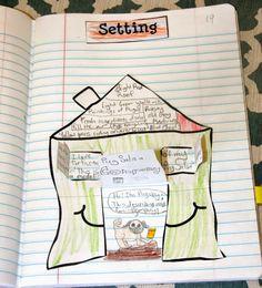 Writing Mini Lesson- blogpost on writing the setting of a narrative essay. #rockinresources #setting #narrative