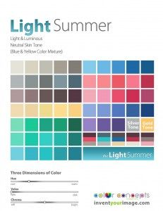 Men's Wardrobe ColorAnalysis. This is a Light Summer Palette.