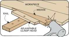 World Of Wood: Shop Made Clamp