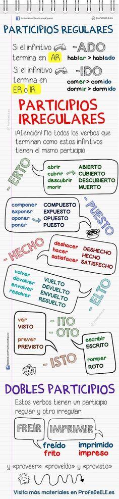 Spanish words: regular and irregular participles in the Spanish language. Spanish Help, Spanish Grammar, Spanish Vocabulary, Spanish English, Spanish Words, Spanish Language Learning, How To Speak Spanish, Teaching Spanish, Spanish Teacher