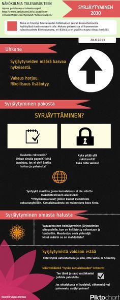 Pohdintaa syrjåytymisestä. Tulevaisuudentutkimuksen seuran aktiiveja koolla Jyväskylässä 8/2013.