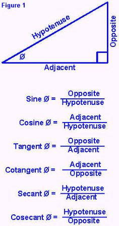 202 best Mathematics - Geometry images on Pinterest | Learning ...