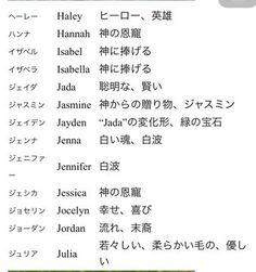 Japanese Language Learning, Idioms, Copywriting, Trivia, Vocabulary, Life Hacks, Knowledge, Names, Study