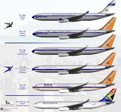 Retro-celebration of liveries on SAA aircraft - what South African Airways fleet would look like today if there was a retro celebration. Jets, Passenger Aircraft, Boeing Aircraft, Airbus A380, Nostalgia, Air Photo, Airline Flights, Travel Reviews, Civil Aviation