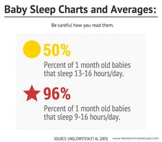 Average is not what your baby needs. You are.    #baby #sleep #training #attachment #parenting