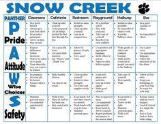 Sample Elementary school wide behavior matrix. Find the ...