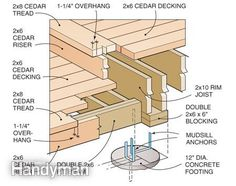 how to make cedar log steps in the ground