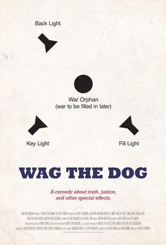 Poster for Wag the Dog by Scott Saslow. #wagthedog #barrylevinson #robertdeniro #dustinhoffman #anneheche #kirstendunst #willienelson #denisleary #woodyharrelson #williamhmacy #andreamartin #90s #comedy #satire #markknopfler #davidmamet #sexscandal #movieposter #graphicdesign #posterdesign #fanart #alternativefilmposter #alternativemovieposter #photoshop