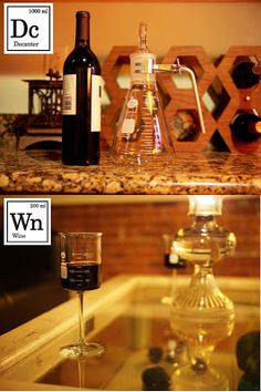 Medical laboratory and biomedical science: Laboratory Inspired Wine Set