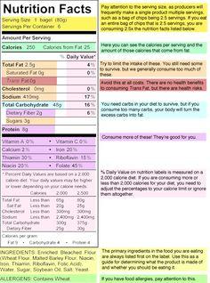 Fluid Restriction Diet Australia Foods