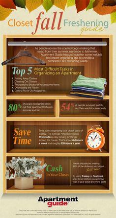 Closet Organizing Guide tipsaholic.com #tipsaholic