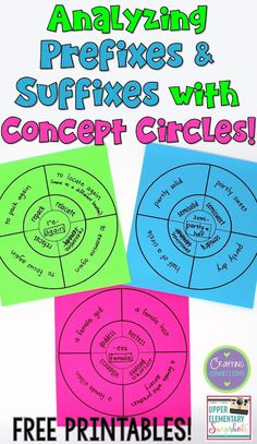 Analyzing Prefixes and Suffixes with Concept Circles! This blog post contains a FREE download with 15 common prefixes and suffixes!