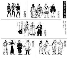 小川安朗(おがわ やすろう)之五大服裝類型 · 5 Major Forms of Apparel by Ogawa Yasurau