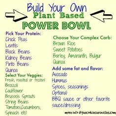 build your own plant based power bowl