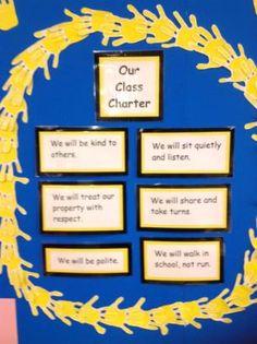 class charter - Google Search                              …