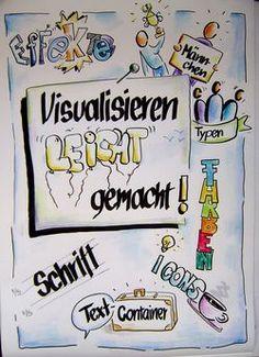 visualisierung flipchart - Recherche Google