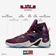 Can Lebron lead his team back to the NBA finals with his new shoes?  #bestsneakersever.com #sneakers #shoes #nike #lebron13 #nba #tnt #style #fashion