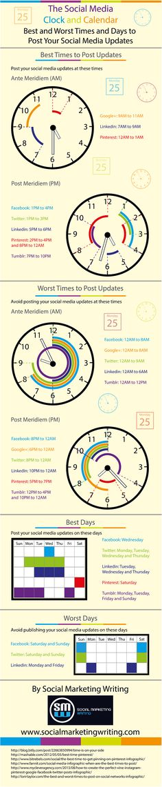 Educational infographic & Data The Social Media: Clock and Calendar. Best and Worst Times and Days to Porst You. Image Description The Social Media: Social Marketing, Marketing Digital, Marketing Trends, Marketing En Internet, Inbound Marketing, Business Marketing, Content Marketing, Online Marketing, Marketing Strategies
