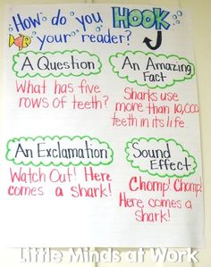 40 Awesome Anchor Charts for Teaching Writing