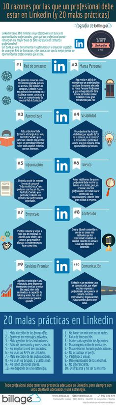 Infografía con 10 razones para que un profesional esté en Linkedin (y 20 malas prácticas).