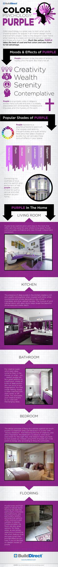 Color Psychology Purple copy Emotional Interior Design: Using Purple