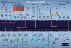 The 1.3 release of Aalto, the patchable synthesizer from Madrona Labs, is now available.
