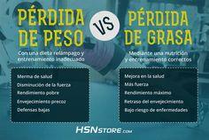 Pérdida de peso vs. pérdida de grasa. #fitness #motivation #motivacion #gym #musculacion #workhard #musculos #fuerza #chico #chica #chicofitness #chicafitness #sport