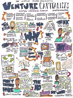 WIM mentor @alexis finch sketchnotes our Meet The Innovators: Venture Capitalists