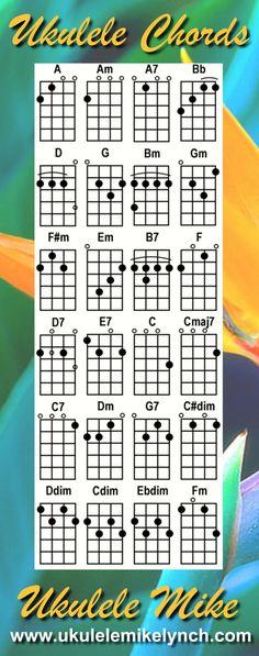 UKULELE MIKE LYNCH Bookmark - All the most frequently used ukulele chords . . .