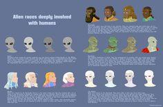 Alien Races on Earth by humon on DeviantArt Types Of Aliens, Aliens And Ufos, Ancient Aliens, Nordic Aliens, Alien Artifacts, Civilization Beyond Earth, Human Oddities, Alien Concept, Alien Races