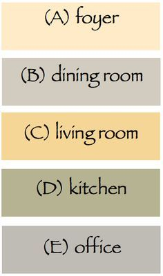 A Color Specialist In Charlotte: ♥ How To Choose Color For Your Home ·  Colors For Living RoomDinning ... Part 73