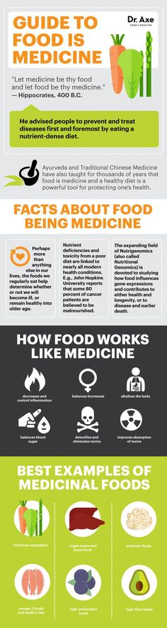 Food is medicine guide - Dr. Axe www.draxe.com #health #holistic #natural