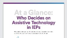 Graphic of At a Glance: Who Decides on Assistive Technology in IEPs