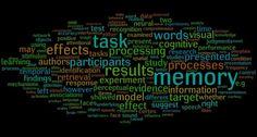 Что изучает когнитивная психология
