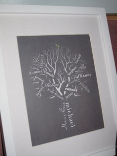 Items similar to Personalized Family Tree on Etsy