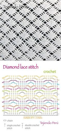 Crochet: diamond lace stitch diagram! by gretchen