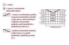 Periodic Table, Knitting, Socks, Leg Warmers, Slippers, Leg Warmers Outfit, Periodic Table Chart, Tricot, Periotic Table
