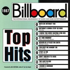 billboard top hits 1987 | Customer Image Gallery for Billboard Top Hits: 1987