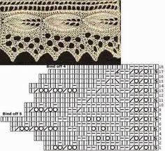 Barrados de Croche: Barrados de Trico