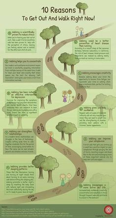 Reasons to Go for a Walk Right Now Take a walk! From reducing stress to encouraging creativity, walking has so many benefits!Take a walk! From reducing stress to encouraging creativity, walking has so many benefits! Just Keep Walking, Walking For Health, Walking Exercise, Walking Workouts, Walking For Fitness, Power Walking, Walking Club, Health And Wellbeing, Health Benefits