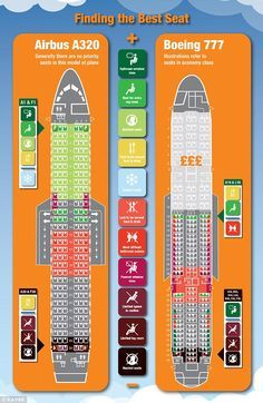 Infographic reveals the best and worst plane seats | Daily Mail Online