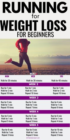 Running Plan For Beginners, Weights For Beginners, How To Start Running, Workout For Beginners, Begin Running Plan, Fitness For Beginners, Beginner Running, Running Tips, Running Training